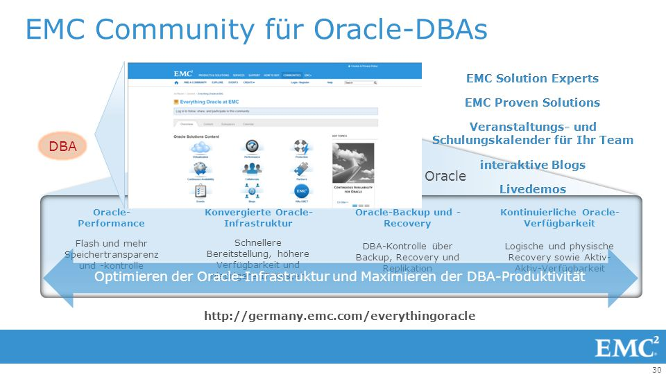 EMC Community für Oracle-DBAs