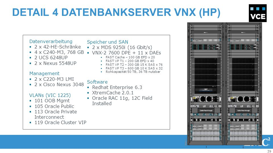 Detail 4 Datenbankserver VNX (HP)