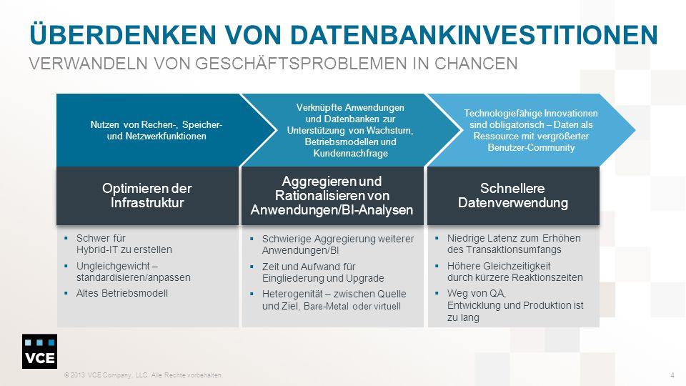 Überdenken von Datenbankinvestitionen