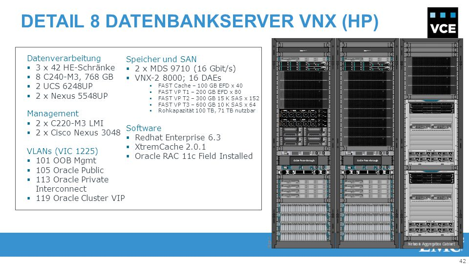 Detail 8 Datenbankserver VNX (HP)