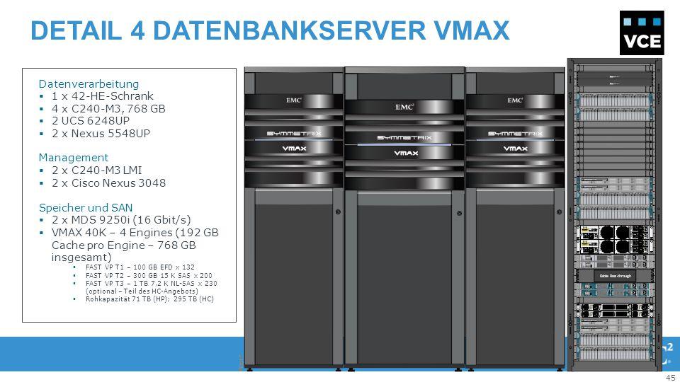 Detail 4 Datenbankserver VMAX