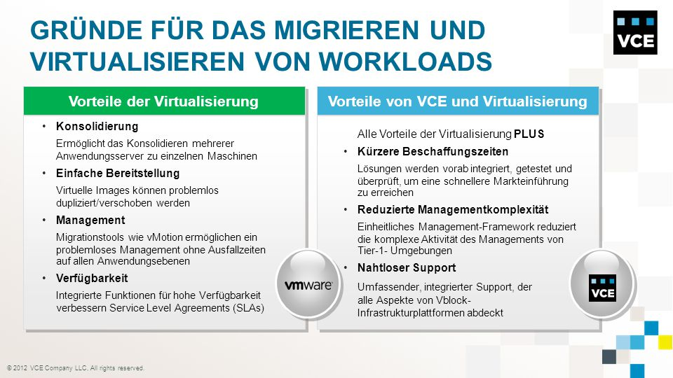 Gründe für das Migrieren und Virtualisieren von Workloads