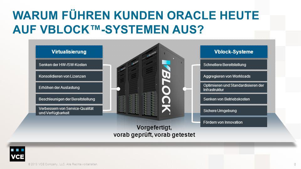 Warum führen Kunden Oracle heute auf Vblock™-Systemen aus