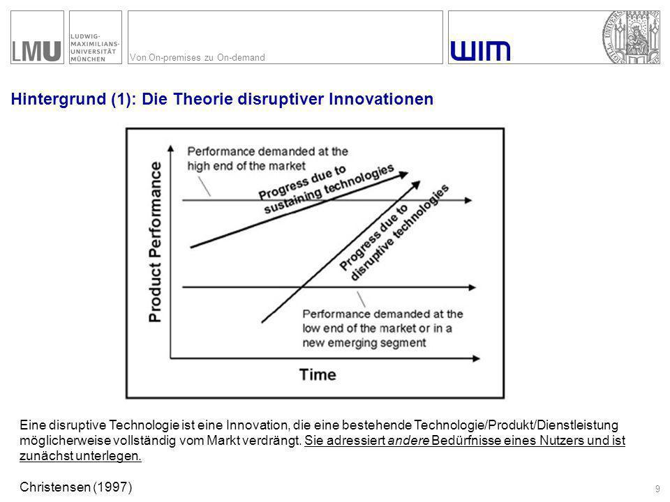 Hintergrund (2): Managementimplikation