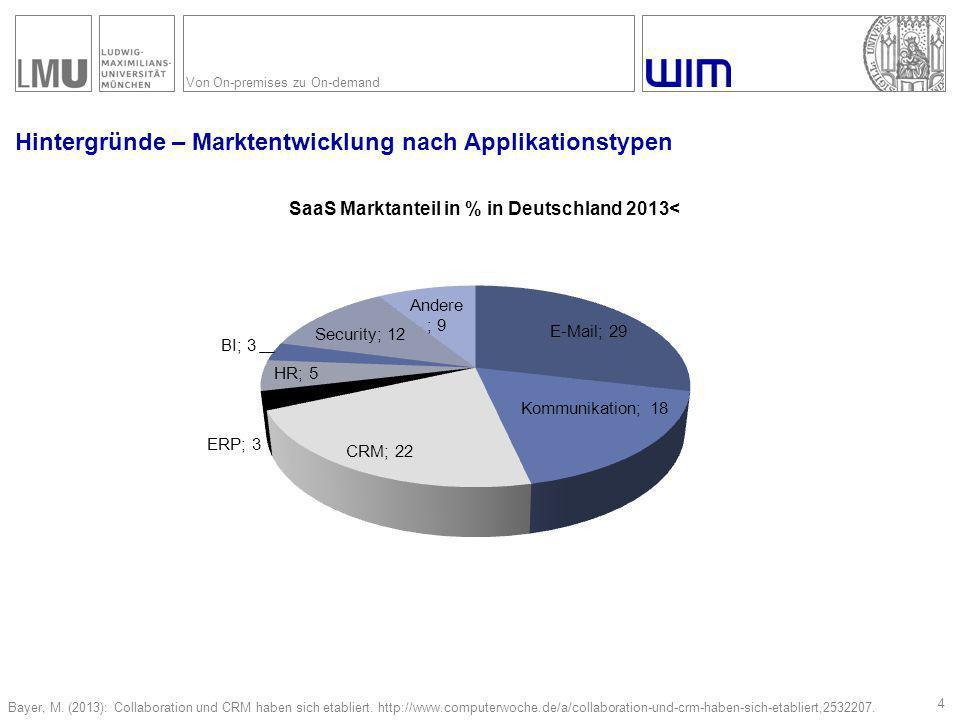 Hintergründe - SaaS eine Herausforderung für etablierte Software-Anbieter (1)