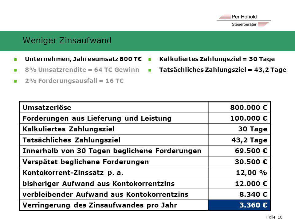 Weniger Zinsaufwand Umsatzerlöse 800.000 €