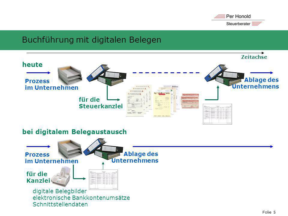 Buchführung mit digitalen Belegen