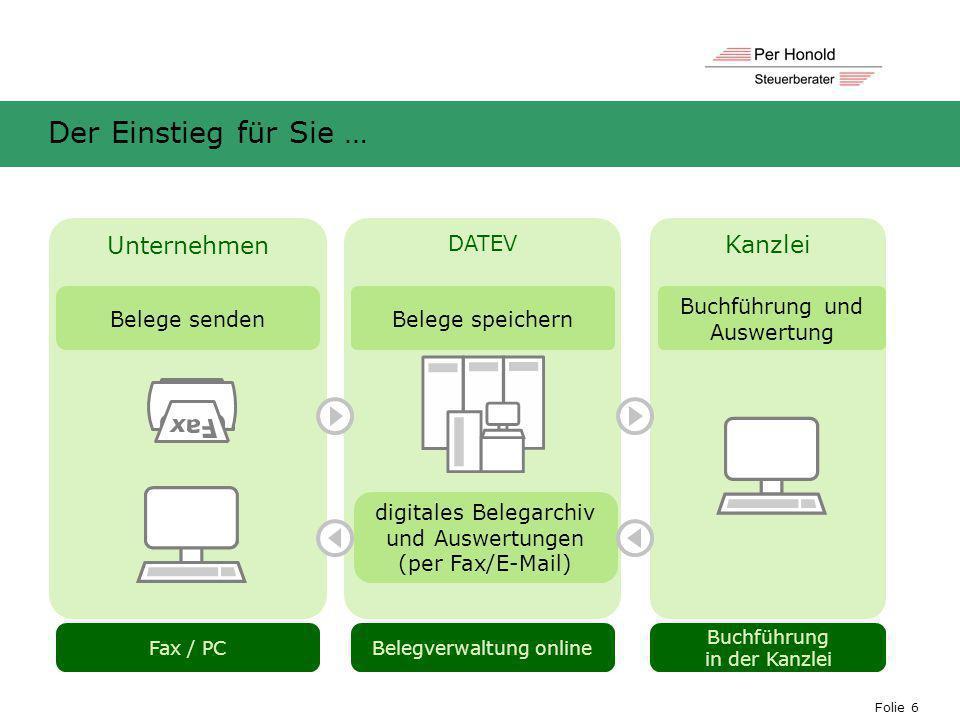 Der Einstieg für Sie … Unternehmen Kanzlei DATEV Buchführung und