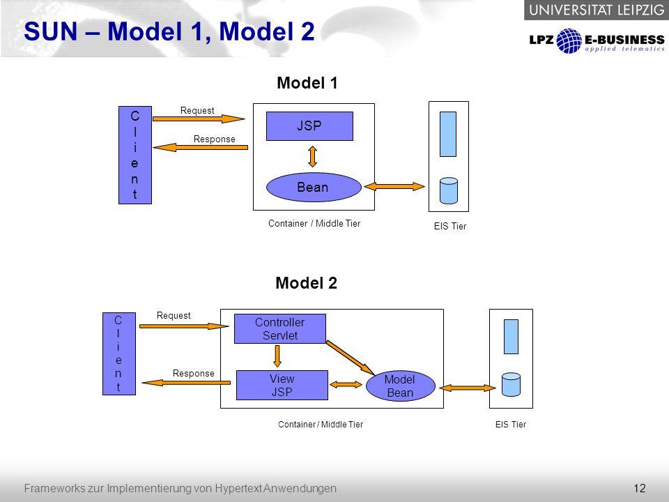 SUN – Model 1, Model 2 Model 1 Model 2 C l i e n t JSP Bean C