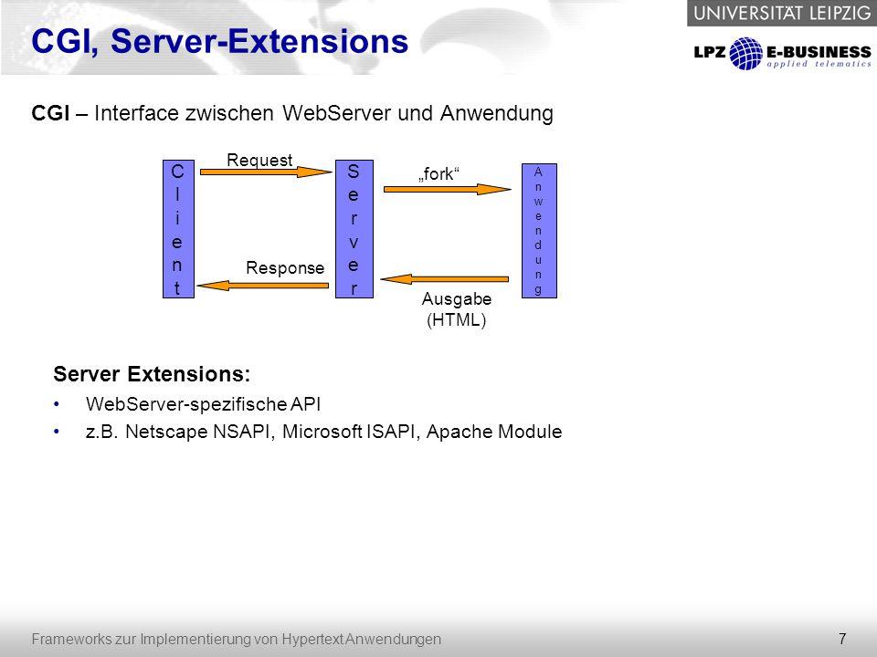 CGI, Server-Extensions