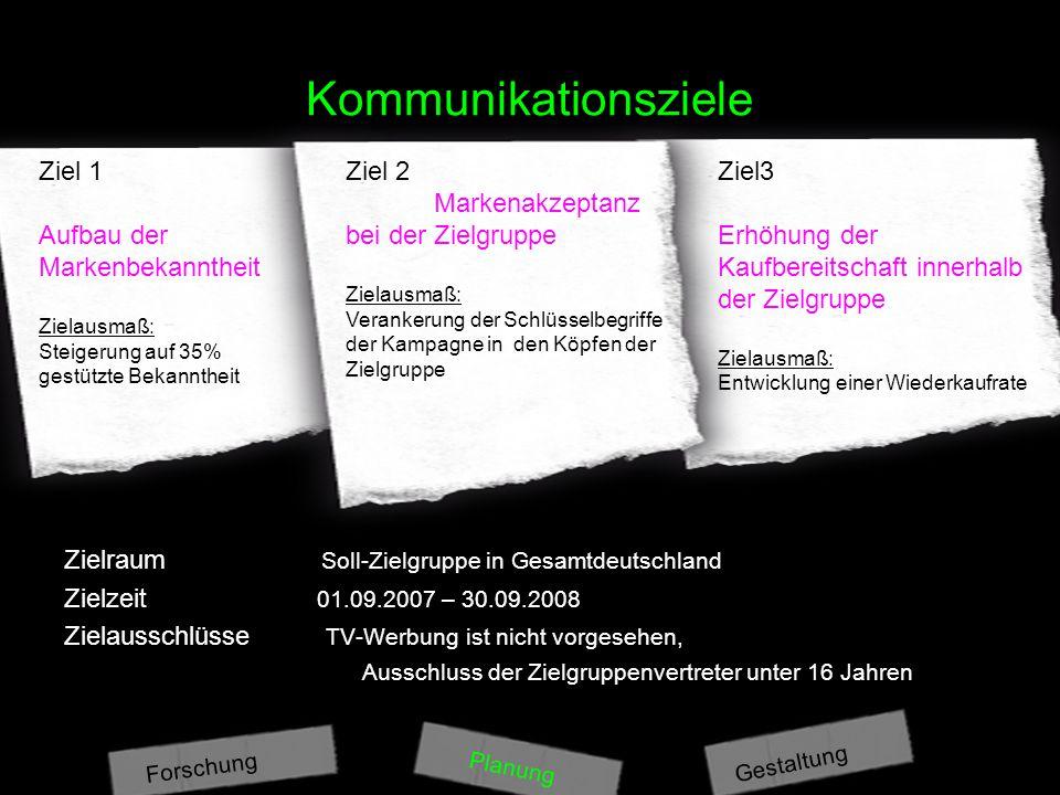 Kommunikationsziele Ziel 1 Aufbau der Markenbekanntheit Ziel 2