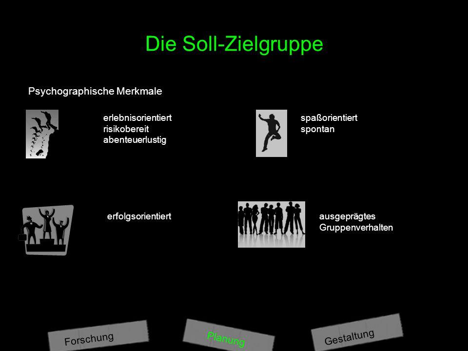 Die Soll-Zielgruppe Psychographische Merkmale Gestaltung Forschung