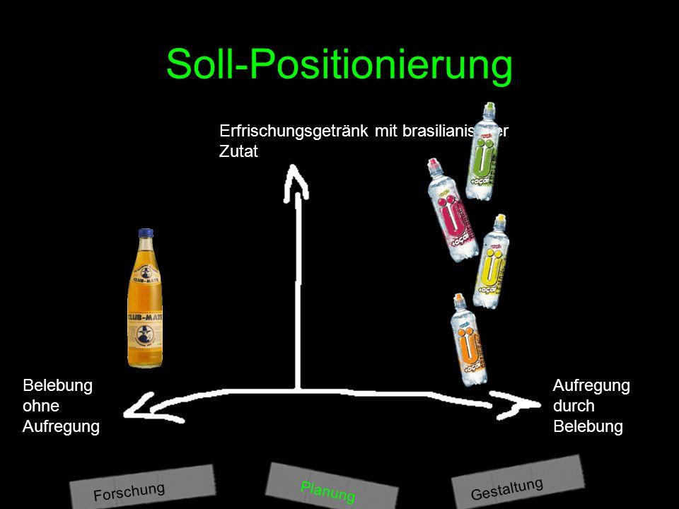 Soll-Positionierung Erfrischungsgetränk mit brasilianischer Zutat