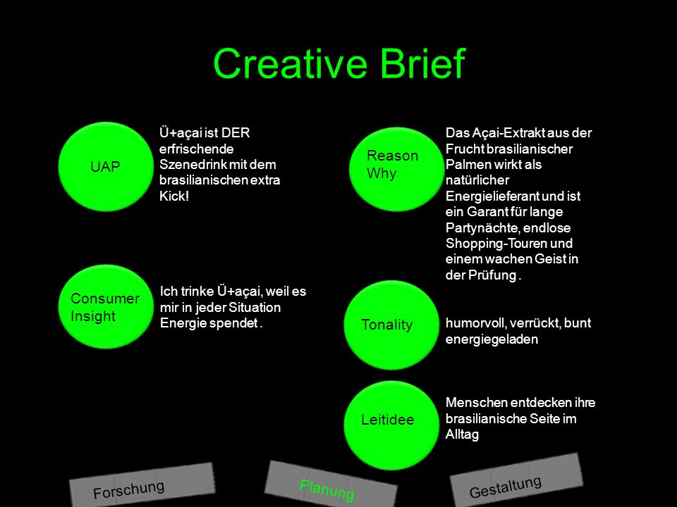Creative Brief UAP Reason Why Consumer Insight Tonality Leitidee