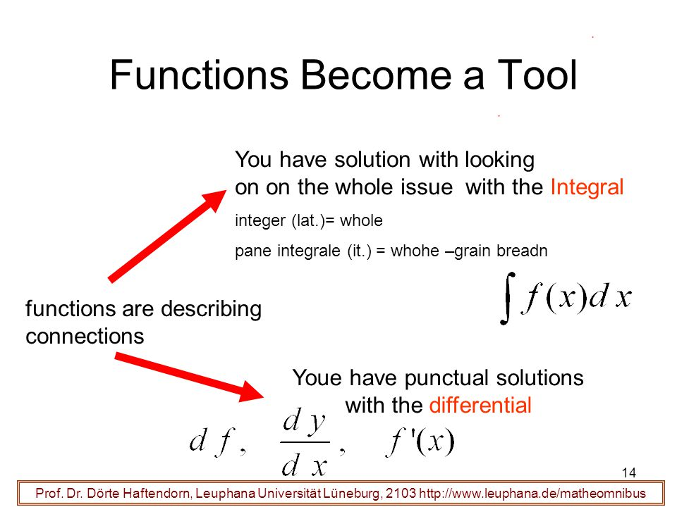 Functions Become a Tool