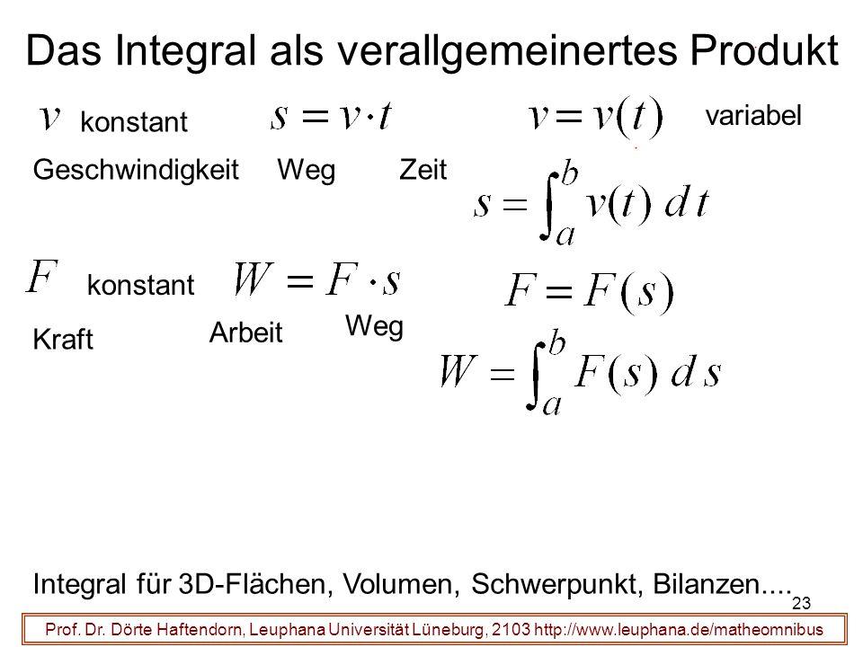 Das Integral als verallgemeinertes Produkt
