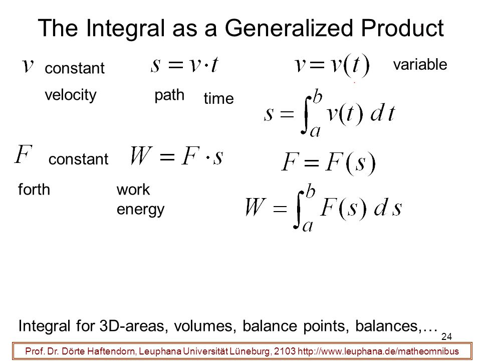 The Integral as a Generalized Product
