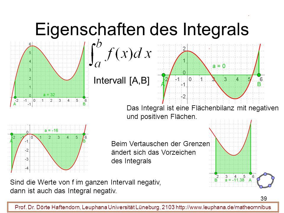 Eigenschaften des Integrals
