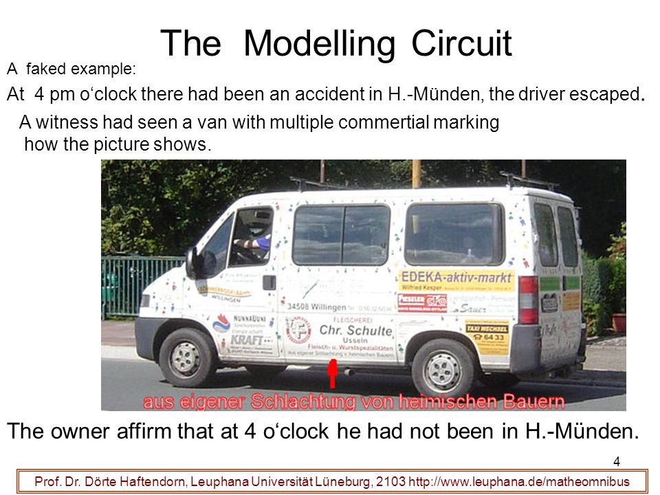 The Modelling Circuit A faked example: At 4 pm o'clock there had been an accident in H.-Münden, the driver escaped.