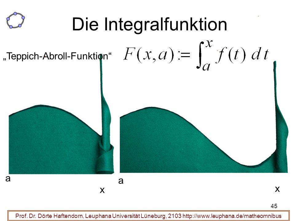 "Die Integralfunktion ""Teppich-Abroll-Funktion a a x x"