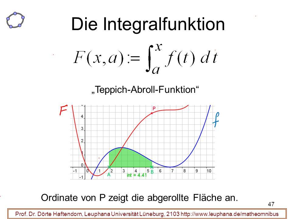 """Die Integralfunktion """"Teppich-Abroll-Funktion"""