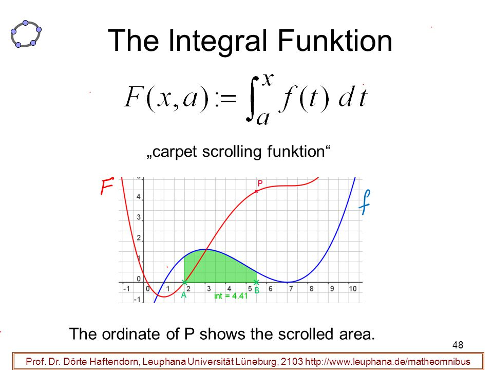 "The Integral Funktion ""carpet scrolling funktion"
