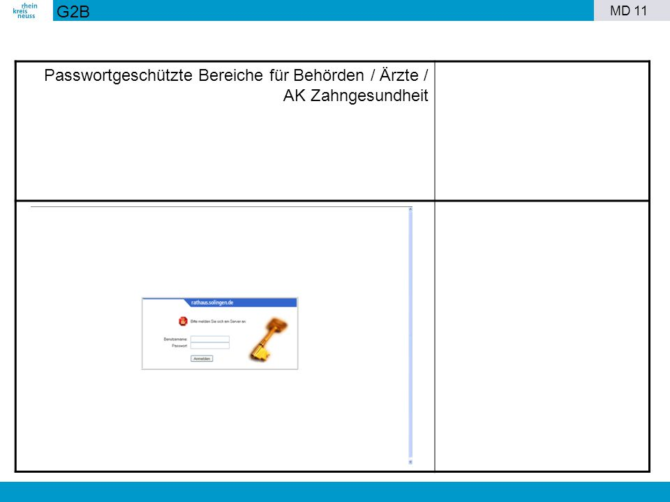 Passwortgeschützte Bereiche für Behörden / Ärzte / AK Zahngesundheit