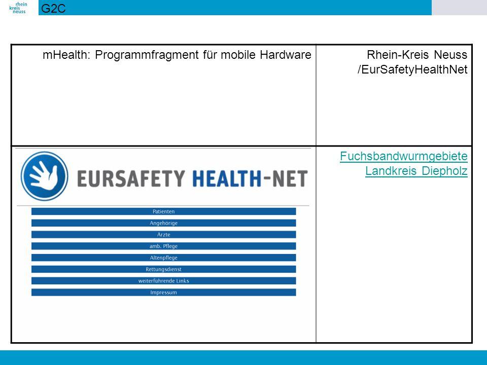 mHealth: Programmfragment für mobile Hardware