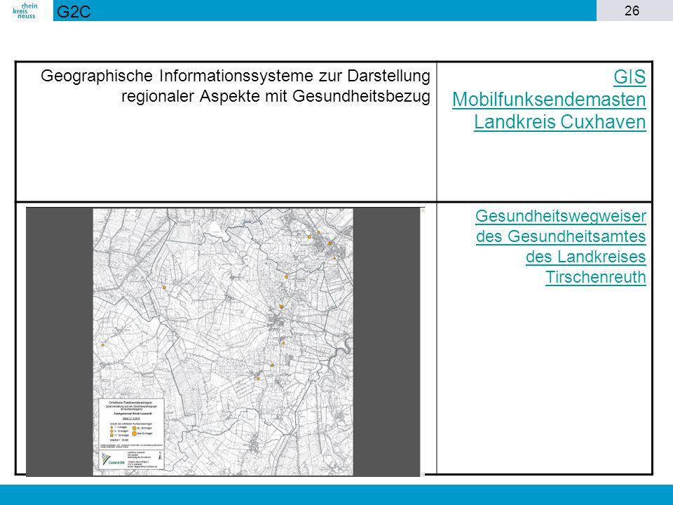 GIS Mobilfunksendemasten Landkreis Cuxhaven