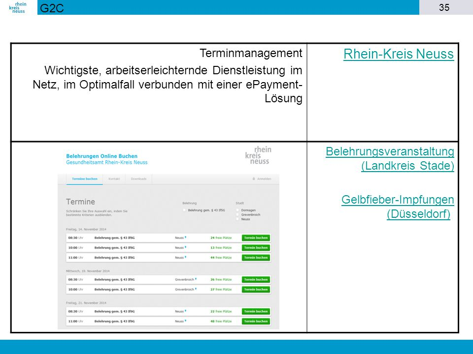 Rhein-Kreis Neuss G2C Terminmanagement