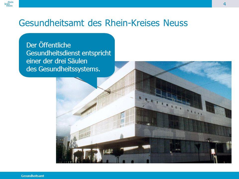 Gesundheitsamt des Rhein-Kreises Neuss