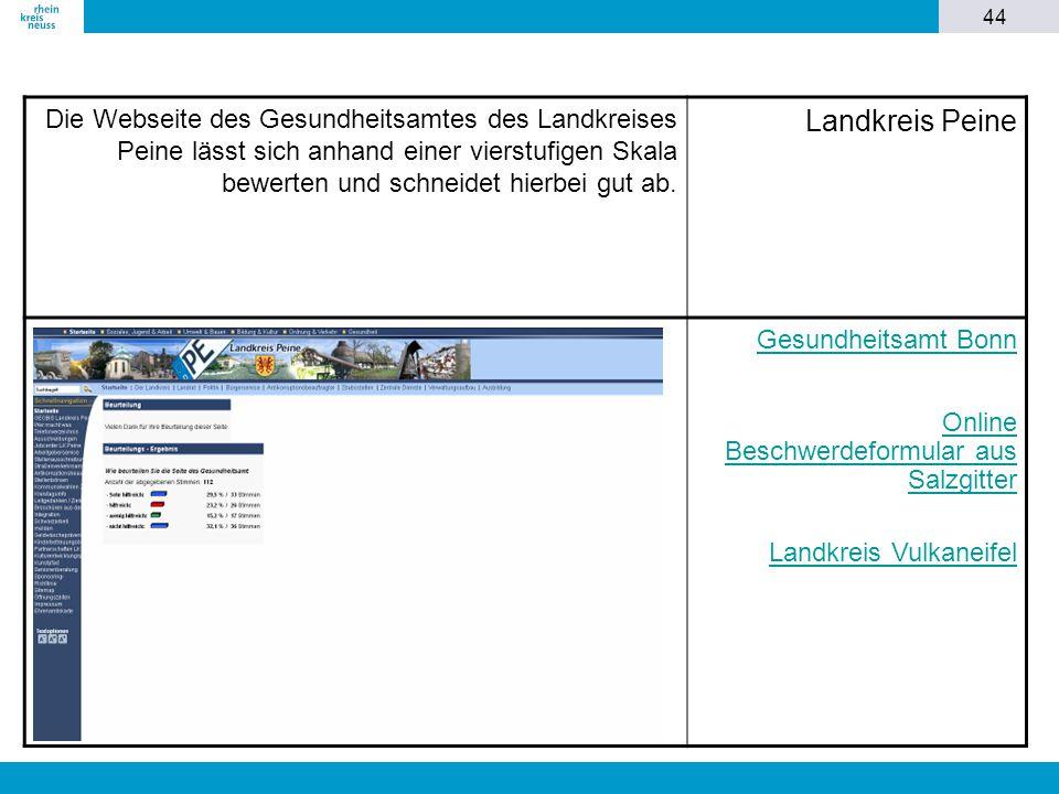 Die Webseite des Gesundheitsamtes des Landkreises Peine lässt sich anhand einer vierstufigen Skala bewerten und schneidet hierbei gut ab.