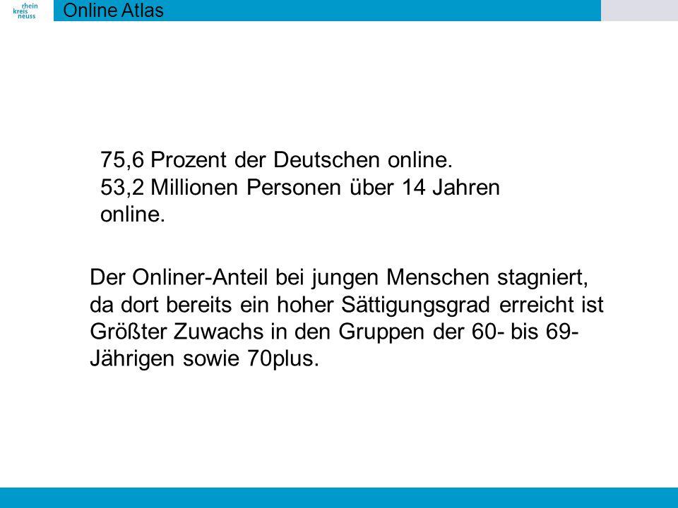 75,6 Prozent der Deutschen online.