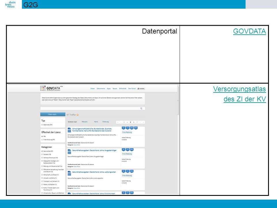 G2G Datenportal GOVDATA Versorgungsatlas des ZI der KV App geht's
