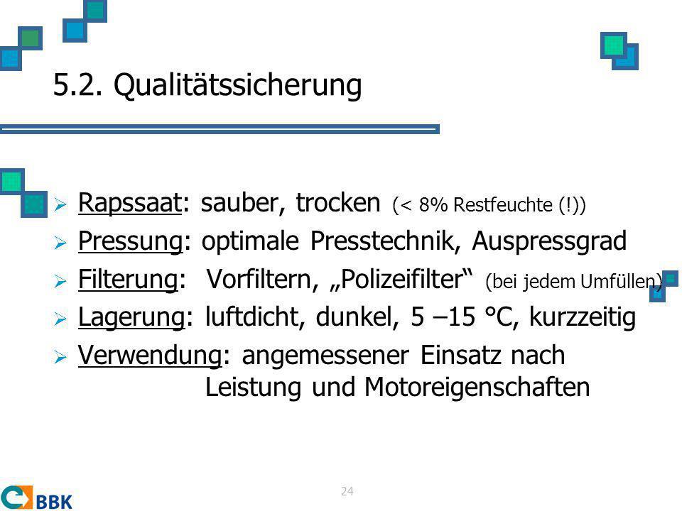 5.2. Qualitätssicherung Rapssaat: sauber, trocken (< 8% Restfeuchte (!)) Pressung: optimale Presstechnik, Auspressgrad.