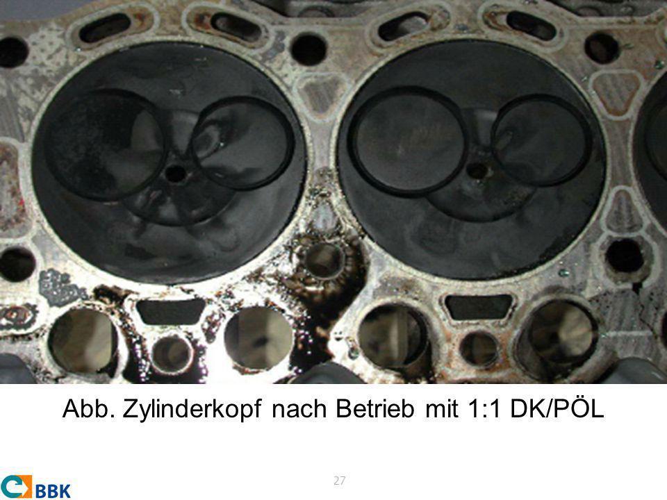 Abb. Zylinderkopf nach Betrieb mit 1:1 DK/PÖL