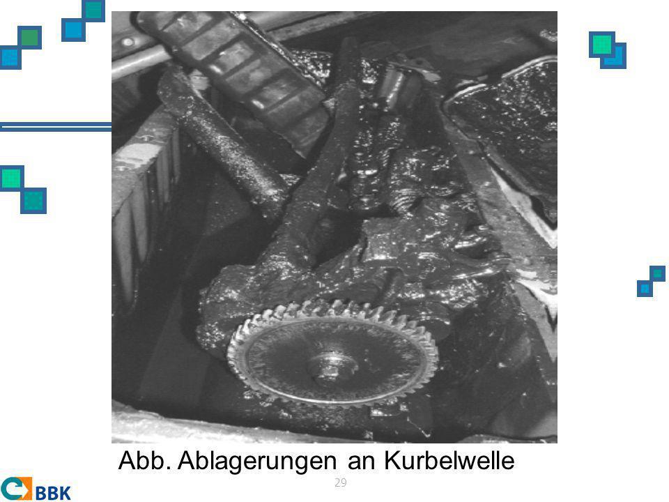 Abb. Ablagerungen an Kurbelwelle
