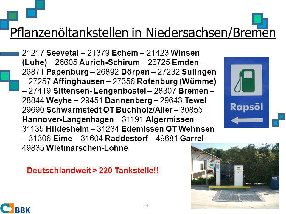 Pflanzenöltankstellen in Niedersachsen/Bremen