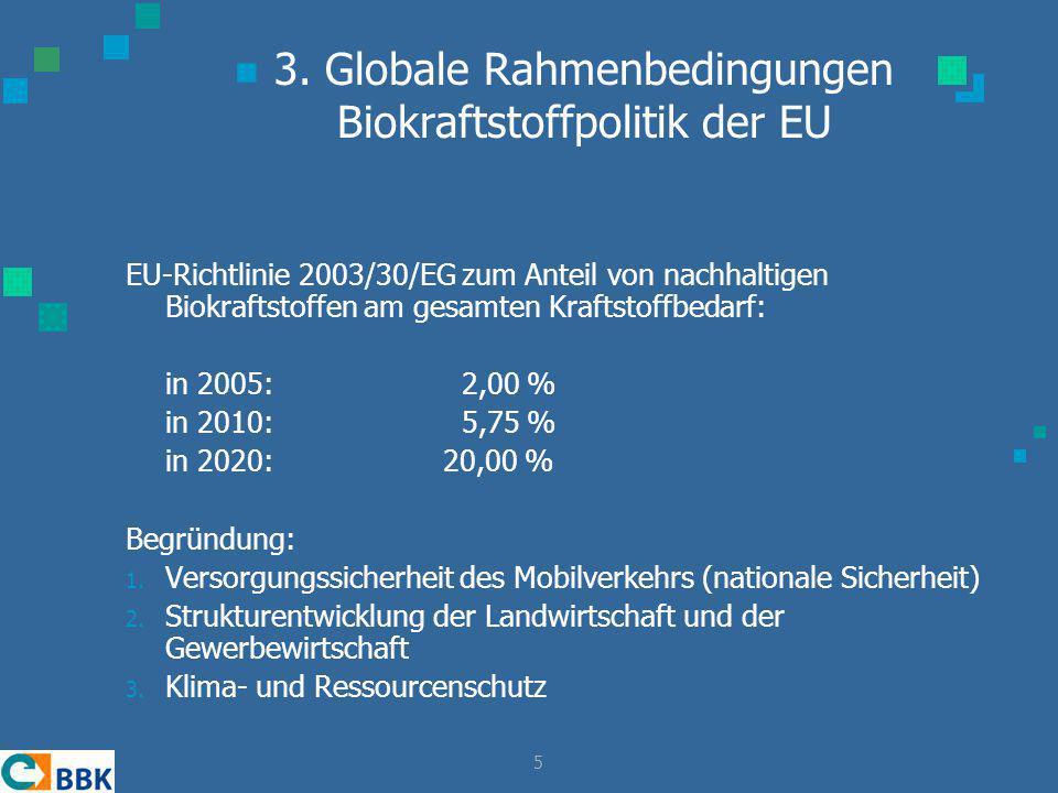 3. Globale Rahmenbedingungen Biokraftstoffpolitik der EU