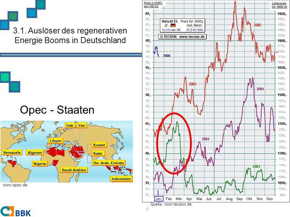 3.1. Auslöser des regenerativen Energie Booms in Deutschland