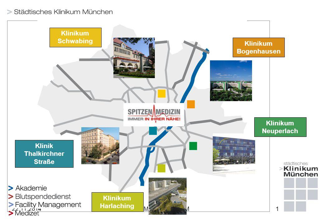 Interne klinische Audits – im Städtischen Klinikum München