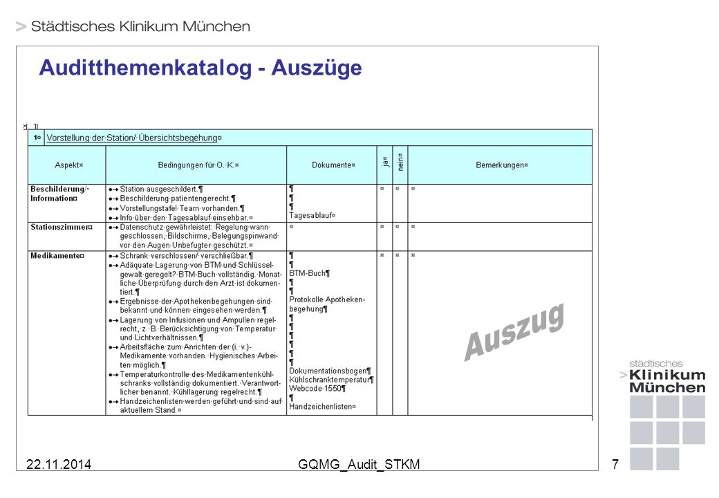 Auditthemenkatalog als Checkliste