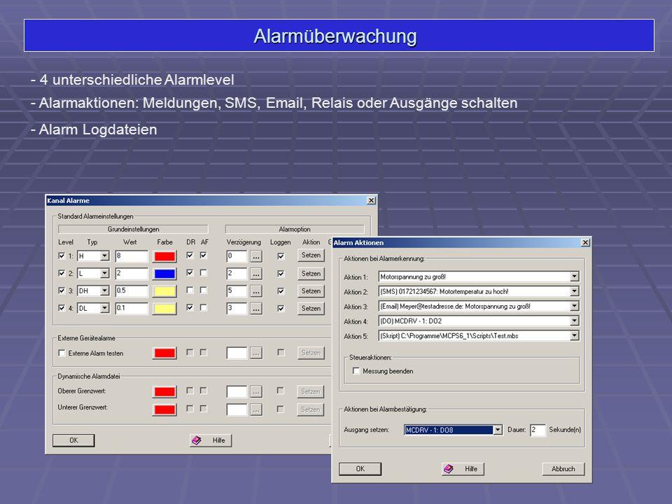 Alarmüberwachung - 4 unterschiedliche Alarmlevel