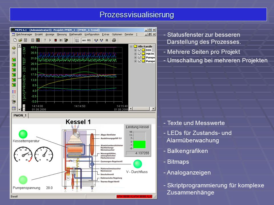 Prozessvisualisierung