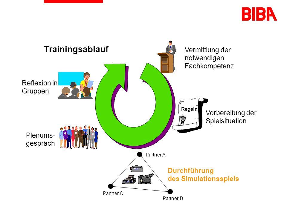 Trainingsablauf Vermittlung der notwendigen Fachkompetenz