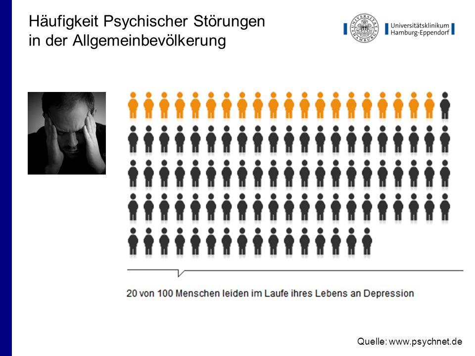 Häufigkeit Psychischer Störungen in der Allgemeinbevölkerung