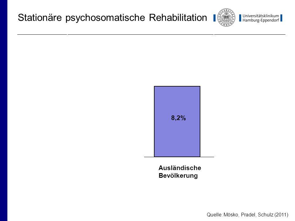 Stationäre psychosomatische Rehabilitation