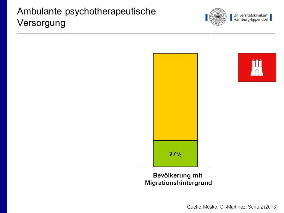 Ambulante psychotherapeutische Versorgung