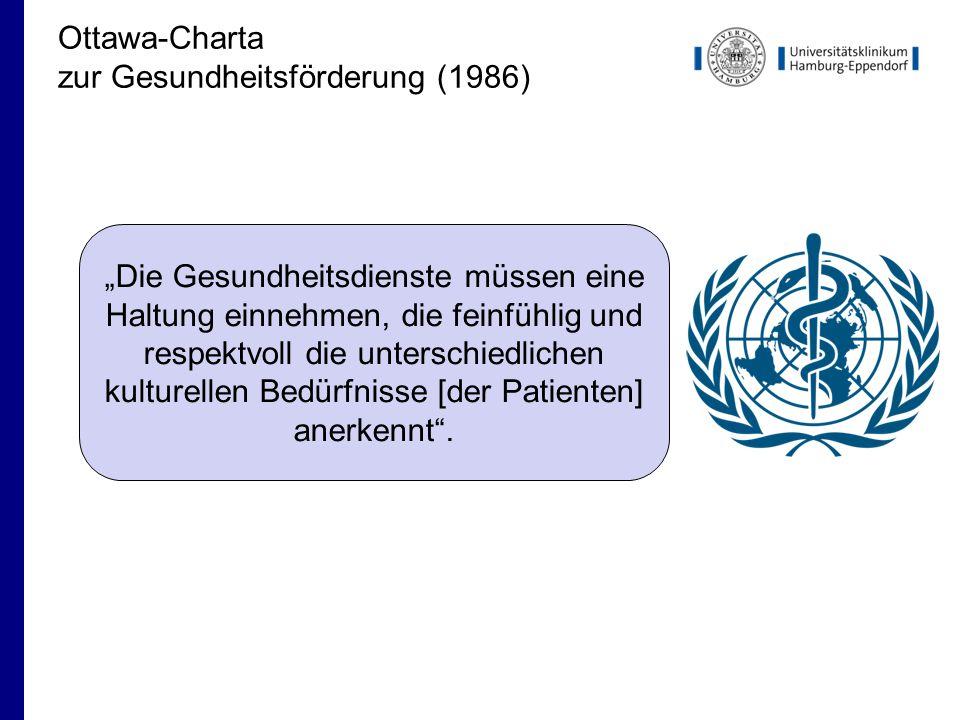 Ottawa-Charta zur Gesundheitsförderung (1986)