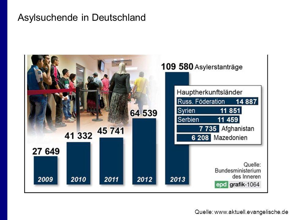 Asylsuchende in Deutschland